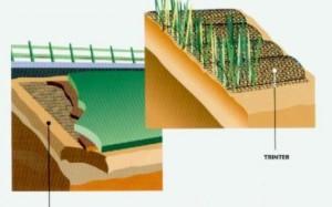 Control de erosión con Geoesfera