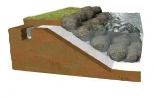 Geotextiles en Obras Lineales
