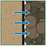 geotextil-funcion-filtrar
